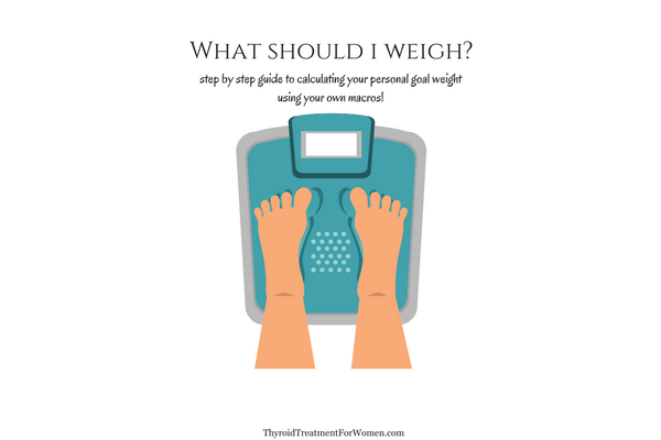 Learn how to answer the questions What Should I Weigh based on your own macros. #weightloss #diet #whatshouldiweigh @thyroidtreatmentforwomen